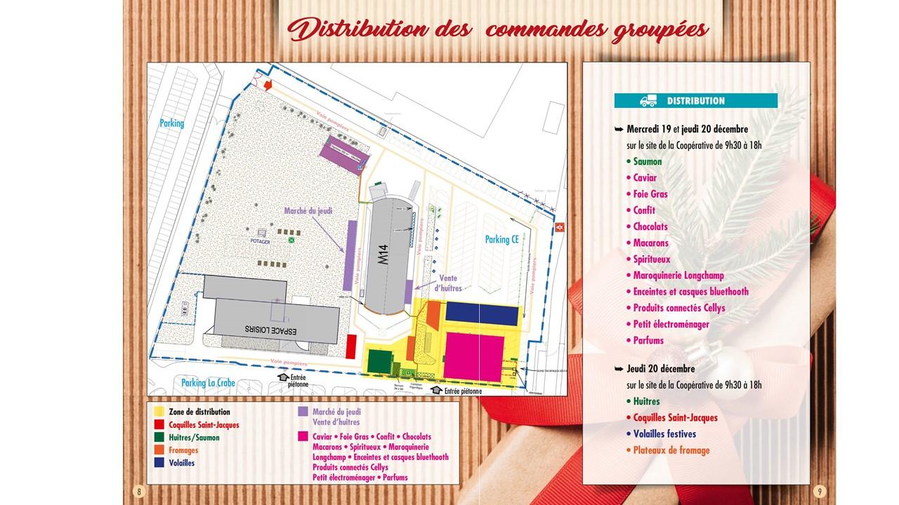 Distribution des commandes groupées