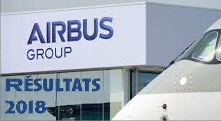 Résultats Airbus Group 2018