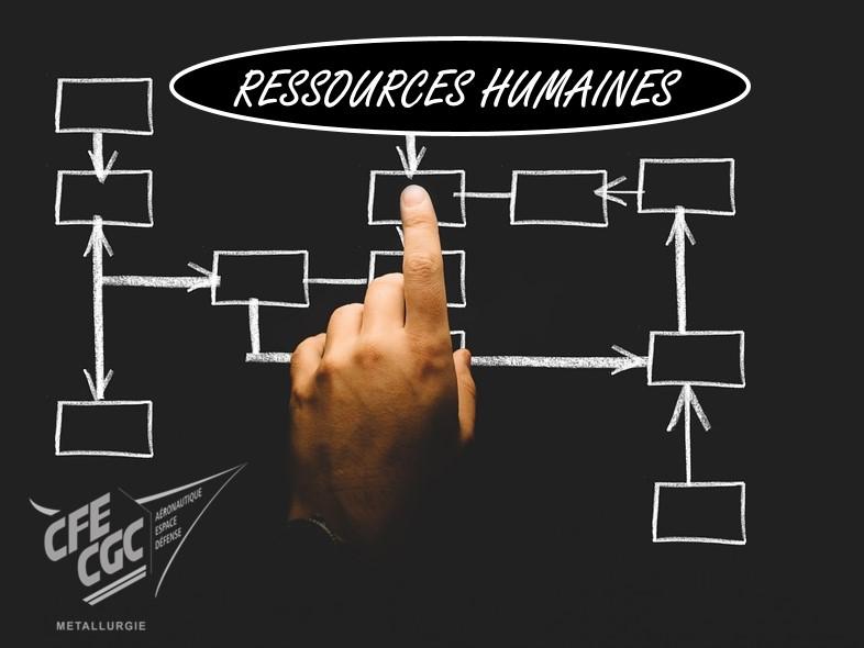 Evolution d'organisation «Ressources Humaines et Workplace»
