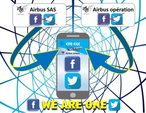 Fusion des comptes Facebook et Twitter