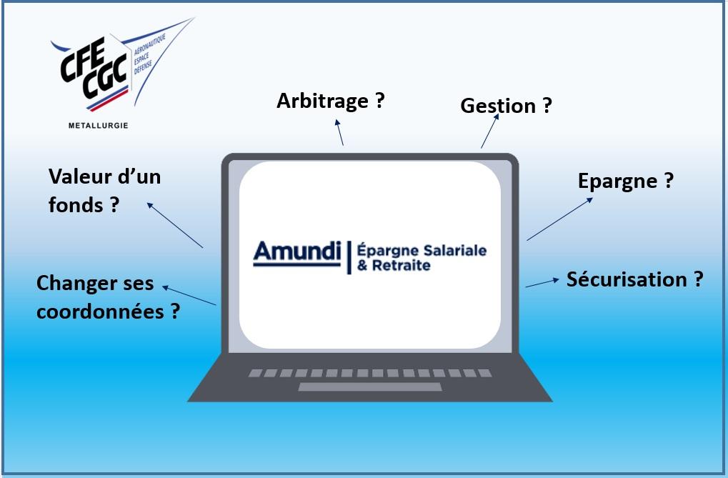 Amundi : découvrez toutes les fonctionnalités !