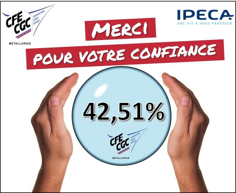 Élections des Délégués à l'Assemblée Générale d'IPECA